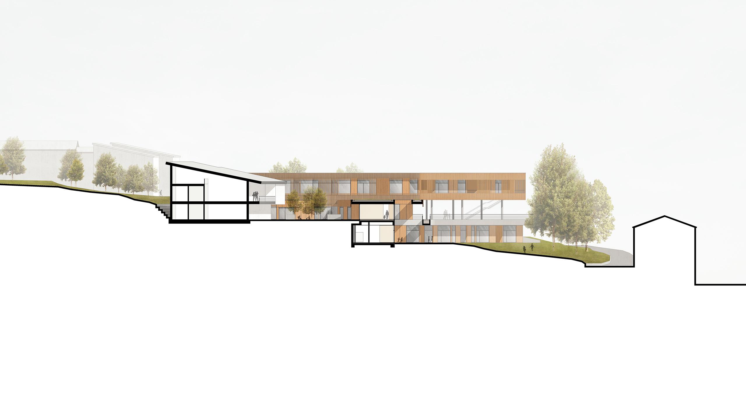 KIta Architektur